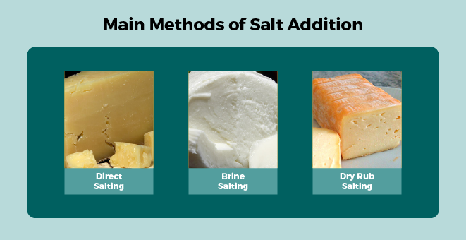 Types of salting application